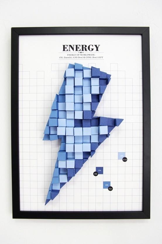 Energy #bolt