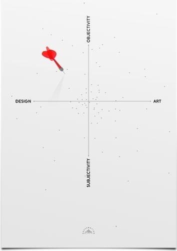 Studio Frederic Tacer → Graphic Design #frederic #dart #tacer #poster