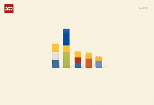 Creative Review - Imagine with Lego #design #advertising