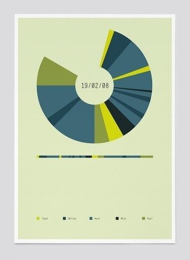 Paul Macgregor — Socket Studios - Creative Journal #infographic