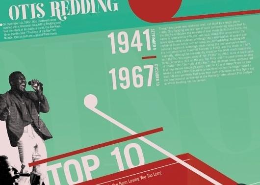 As Ever #redding #as #ever #otis #poster #typography