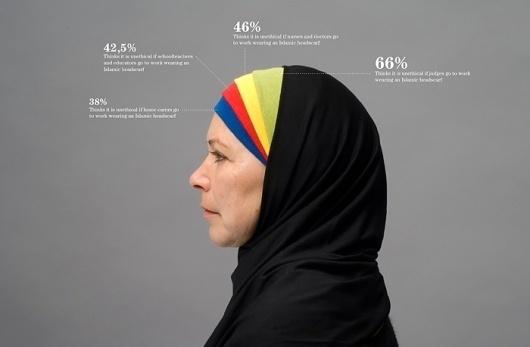 peterorntoft.com #infographics #design #graphic