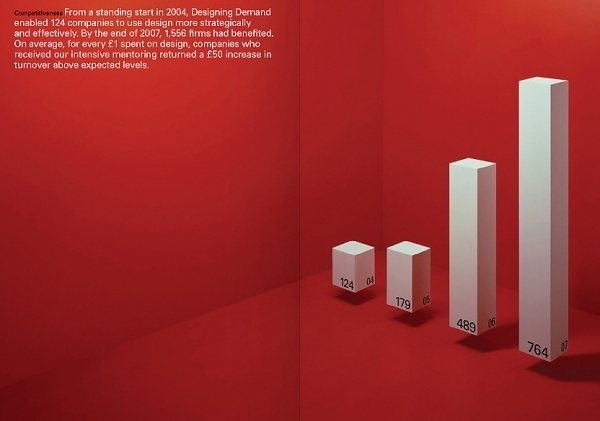 Design Returns | Bibliothèque Design #design #graphic #info #layout #editorial