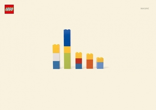 Imagine   BLDGWLF #simpsons #lego #advertising