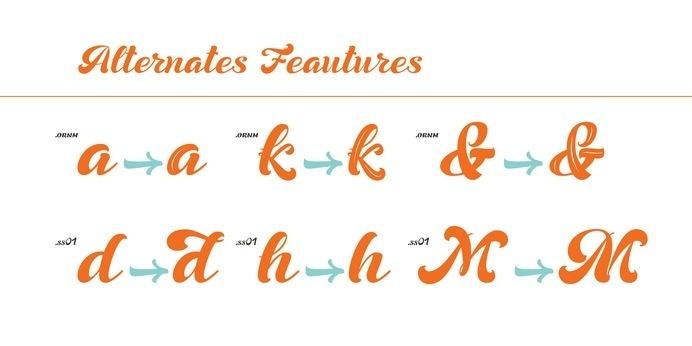 Super a new brush typeface by Resistenza.es http://www.resistenza.es/superbfont #calligraphy #lettering #fresh #alternates #brush #ligature #type