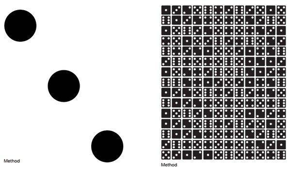 dice #method