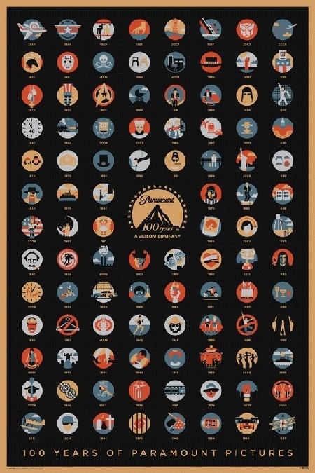 Área Visual: DKNG. Estudio de Diseño #diseo #diseografico #grfico #graphicdesign #design #graphic #icons #poster