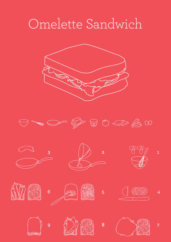 Omelette Sandwich by Yana Segal #infographics