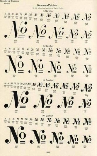 Baubauhaus. #typography #lettering #german #number #classification