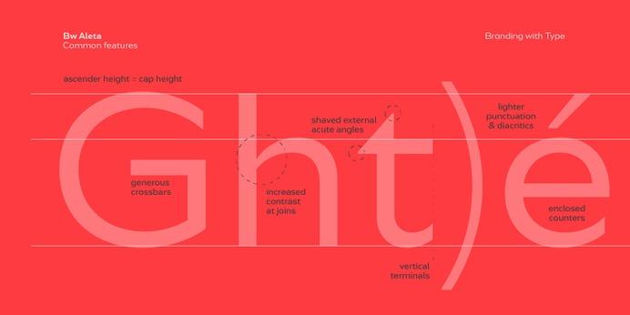 Bw Aleta - Fonts - Branding with Type