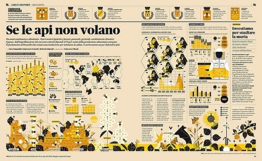 Se le api non volano | Flickr: Intercambio de fotos #business #infographic #muzzi #franchi #editorial #magazine #francesco