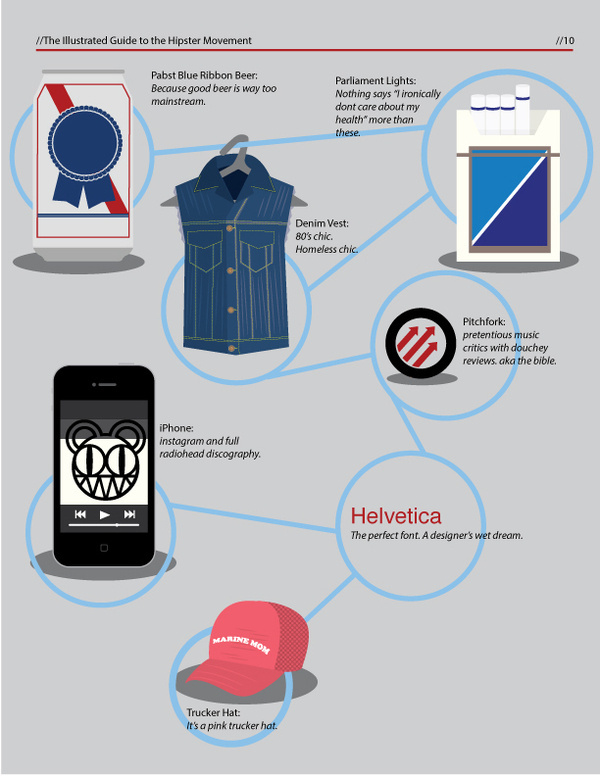 The VIsual Guide to the Hipster Movement - Noah Mooney Design #diagram #hipster #magazine
