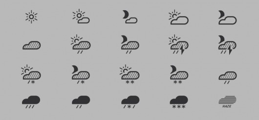 iconwerk custom icon design + pictogram design #icon #weather #interface