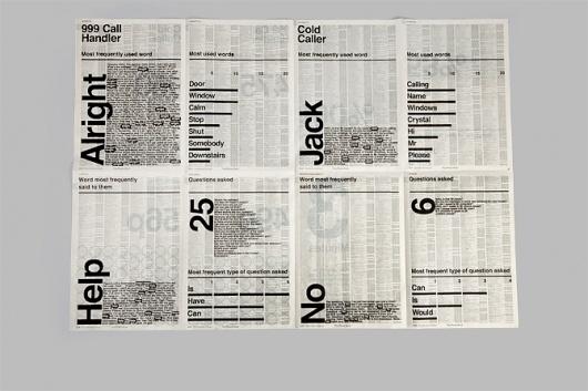 3 Minutes - Charlie De Grussa #3 #newsprint #helvetica #minutes