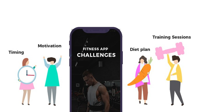 how much does mobile app development company cost to develop a fitness app