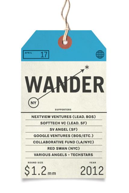 Wander_Funding_041712_2 #packaging #print #wander #tag #typography