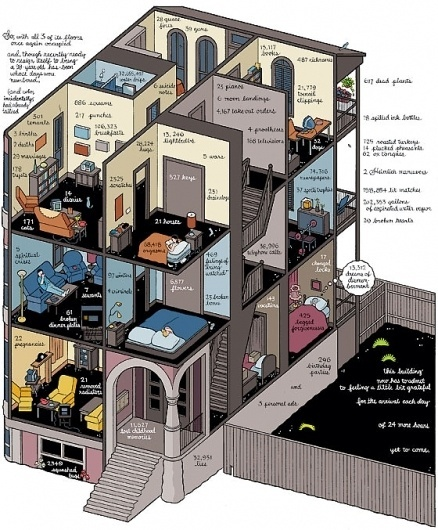 Artist Chris Ware Raises the Roof -- Vulture #chris #isometric #muted #rooms #infographics #illu #illustration #ware #apartment #comics