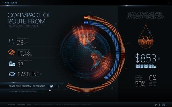 Eco Next Globe on Behance #graph #globe