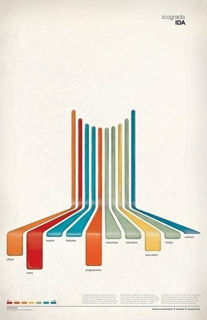 Info Graphics. #info #graphic