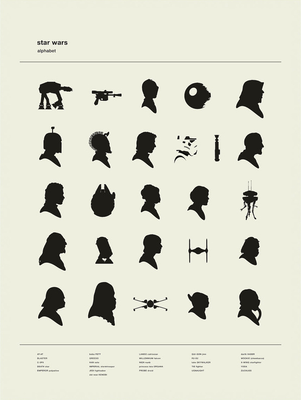 Star Wars Alphabet by Patrick Concepcion #poster #star wars #movies