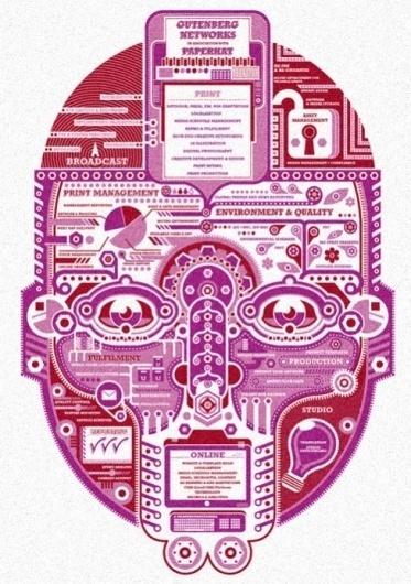 Jonny Wan Illustration Design #illustration
