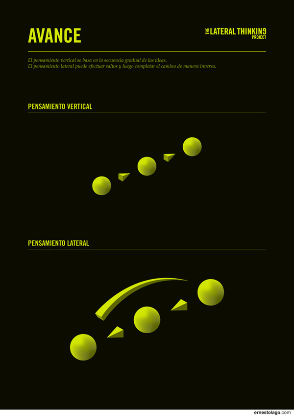 The LATERAL THINKING Project: Avance. by Ernesto Lago #infographics #creativity #de #thinking #datavis #lateral #illustration #ernesto #bono #lago #edward