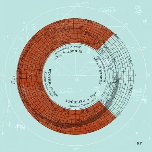 ALPHABATTLE – C — LetterCult #ryan #frease #calendar #map #texture #info
