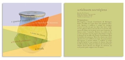 Laura Knoops - Graphic design #print #recipe