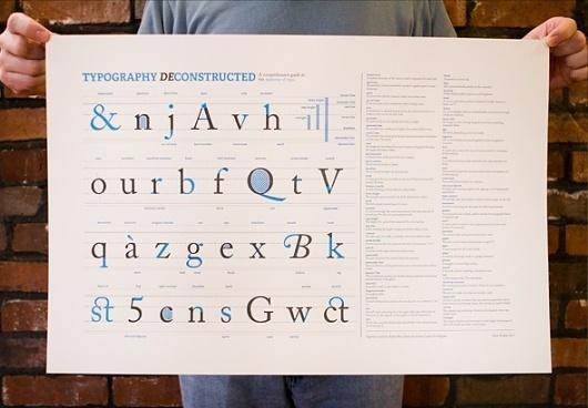 Typography Deconstruction Letterpress Poster | Typography Deconstructed #poster #typography