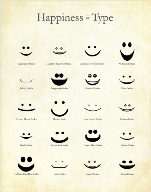 Happiness in Type #type #smile