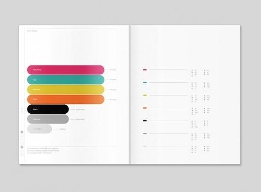 Postmammal #lab #method #design #branding