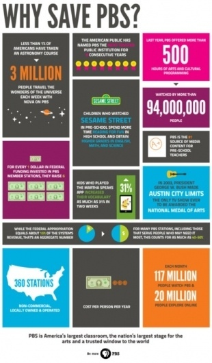 why save PBS - infographic — BMD Love Blog #infographic #design #graphic
