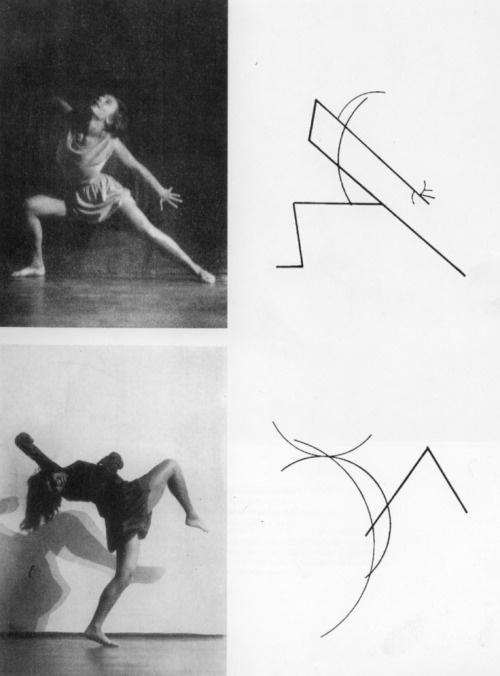 "Wassily Kandinsky, ""Tanzkurven: Zu den Tänzen der Palucca,""Das Kunstblatt, Potsdam, vol. 10, no. 3 (1926) #wassily #movement #body #kandinsky #art"