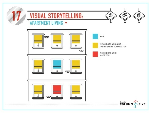 Visual Storytelling Apartment Living #infographics