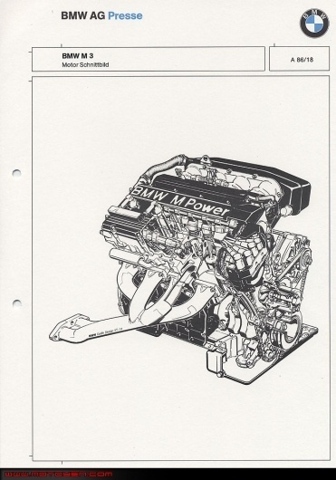 All sizes | BMW M3 tech brochure_15 | Flickr - Photo Sharing! #cut #diagram #bmw #design #graphic #1980s #away