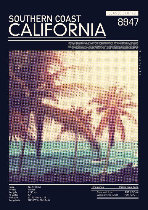 Southern Coast California