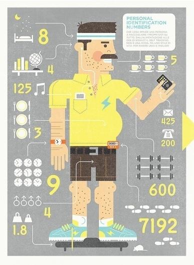 Mikey Burton / Graphic Design, Illustration and Letterpress #illustration