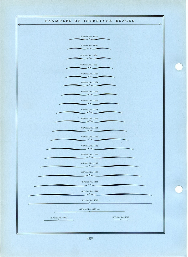 This is a beautiful page of braces sold by Intertype. #type #specimen #typography