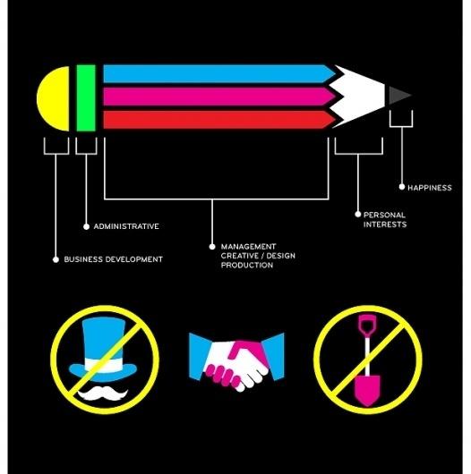 Volumeone | Graphics | AIGA. Smart Models #illustration #volume #one