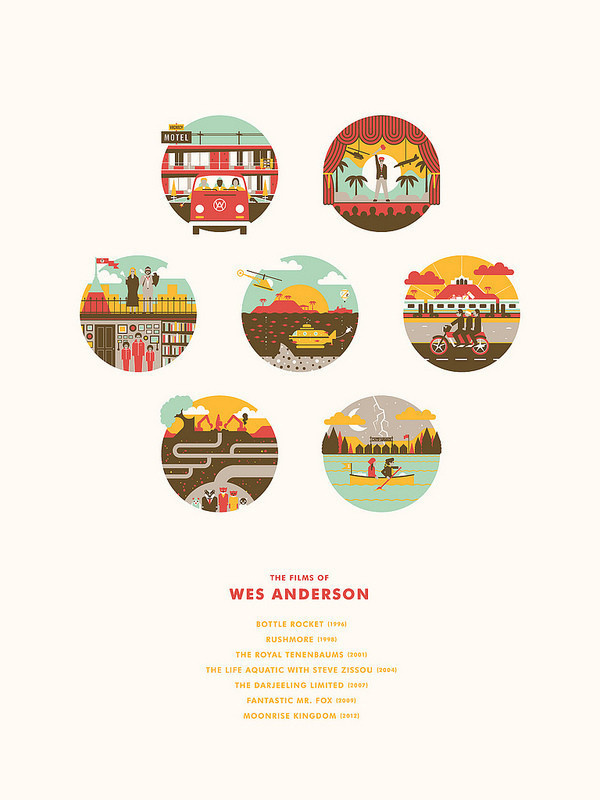 QuipImaage #wes #anderson #icons #poster #dkng #films