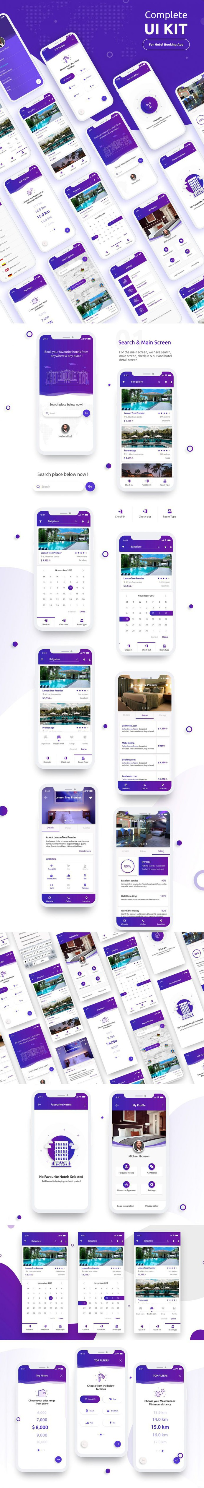 Complete UI Kit – Hotel Booking App