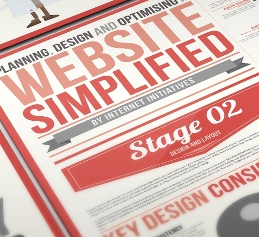 Website simplified infographic design on the Behance Network #lemongraphics