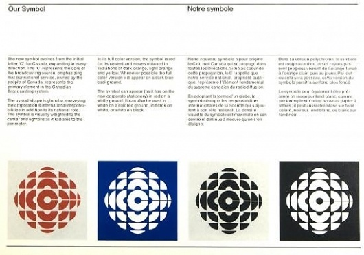 Burton Kramer | RIT Graphic Design Archive #spread #booklet #identity