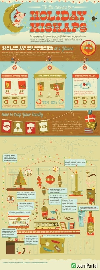 Holiday Mishaps Infographic #infographics #holiday