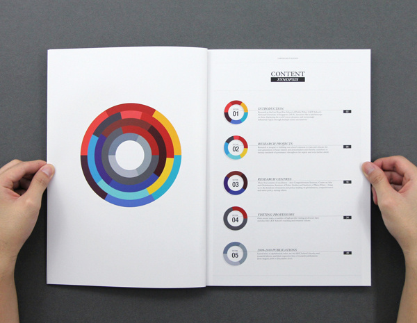 Compendium Of Research 2009 2010 on Behance #editorial
