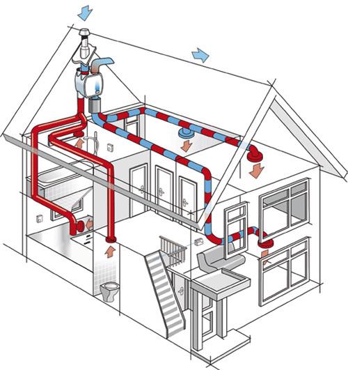 Jakie parametry powinien mieć klimatyzator? http://www.heatszczecin.pl/rekuperacja/rekuperacja.html