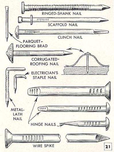 All sizes | popular mechanics 8 | Flickr - Photo Sharing! #nail #illustration #stools #vintage
