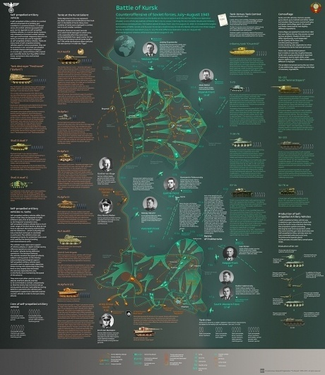 image.jpg (JPEG Image, 1000x1151 pixels) - Scaled (77%) #infographics #wwii #germany #tanks #russia