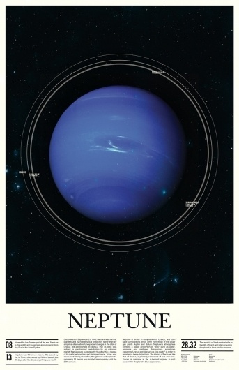 Neptune - Under the Milky Way - Ross Berens #space #posters #planets #neptune #typography