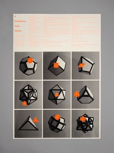 A Polyhedron Solar System - Blisters on my Fingers - Print Club London #grid #geometric #poster #typography